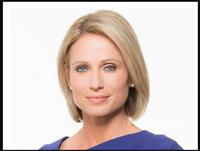 Book Amy Robach for your next corporate event, function, or private party.